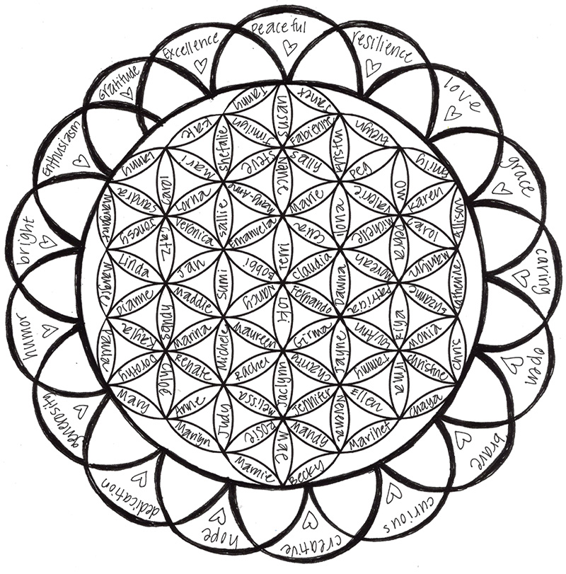 It's just a graphic of Remarkable Mandalas Print Out