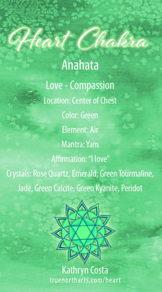 Heart Chakra, Anahata qualities of love, compassion, green in color, gemstones, and affirmations.